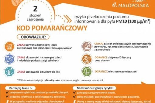 2 stopień zagrożenia – ryzyko przekroczenia poziomu informowania dla pyłu PM10