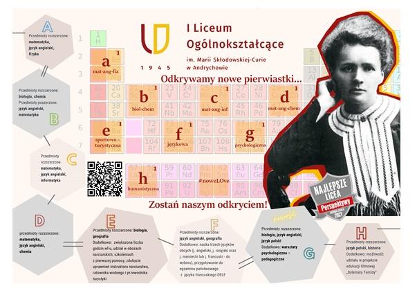LO w Andrychowie ma szeroką ofertę edukacyjną dla ośmioklasistów